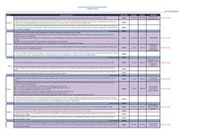 Annex 2.5.2: Table of Pilot Projects, August 2014